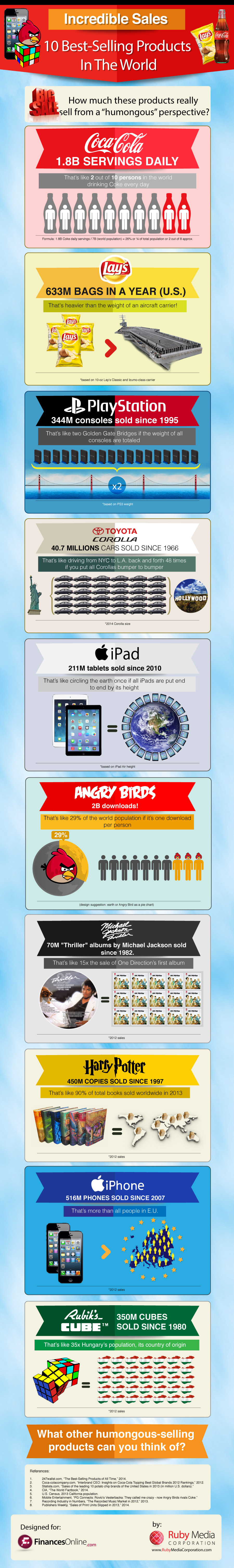 infografia productos mas vendidos de la historia