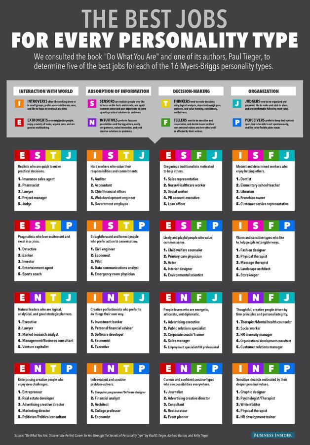 infografia empleos segun actitudes