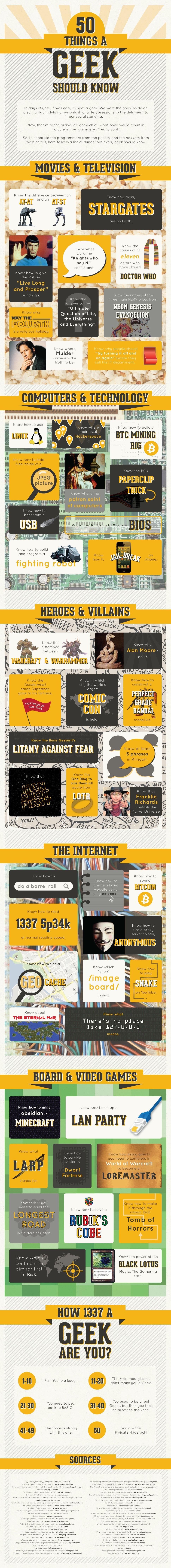 50 cosas que todo geek debe saber