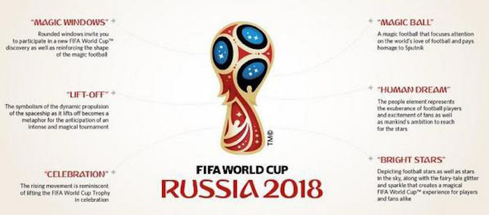 mundial russia 2018 detalles