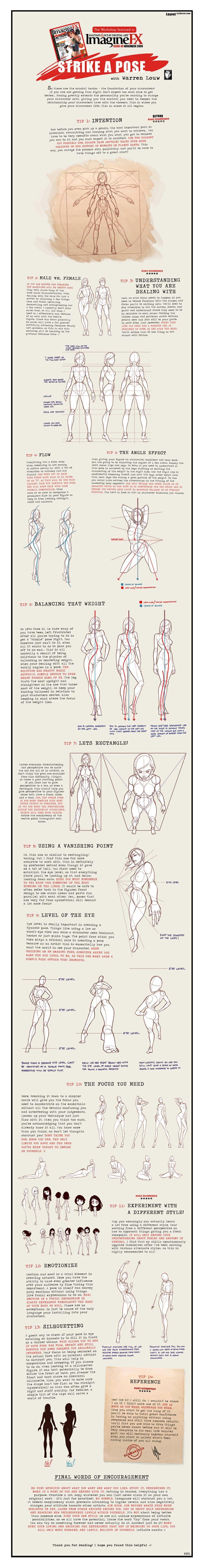 Guías de dibujo: Anatomía y movimientos del cuerpo - Frogx Three