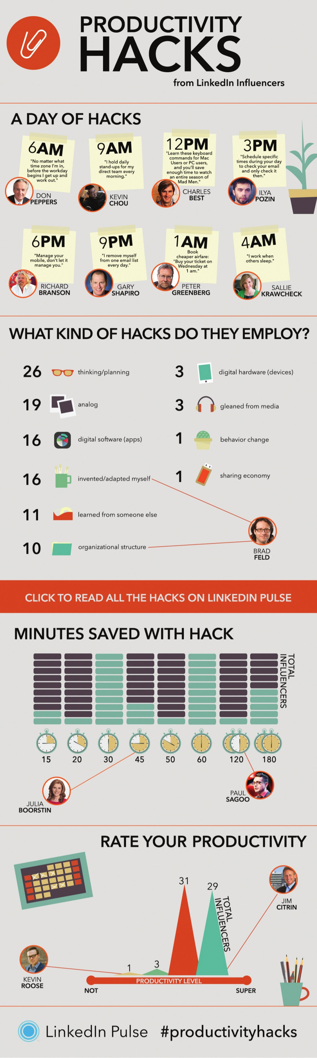 hack to be more productive
