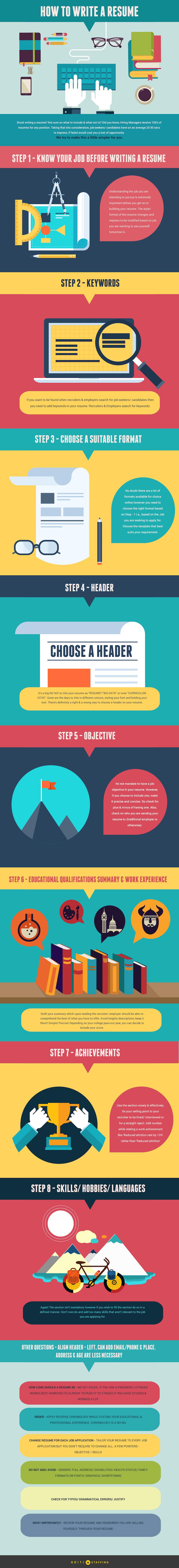 low-res infografia como hacer tu curriculum