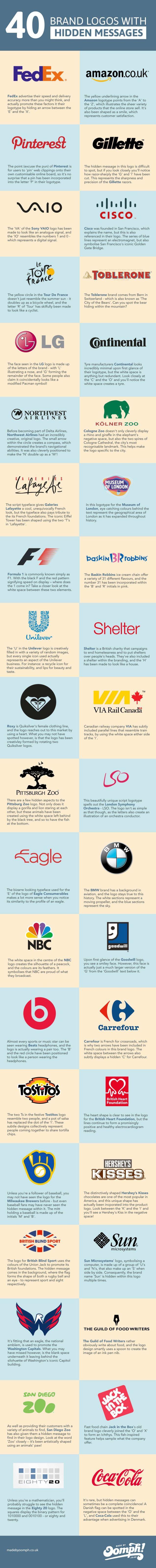 infografia 40 logos con mensajes ocultos