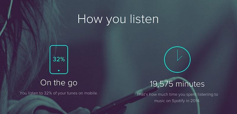 spotify musica 2014 medios