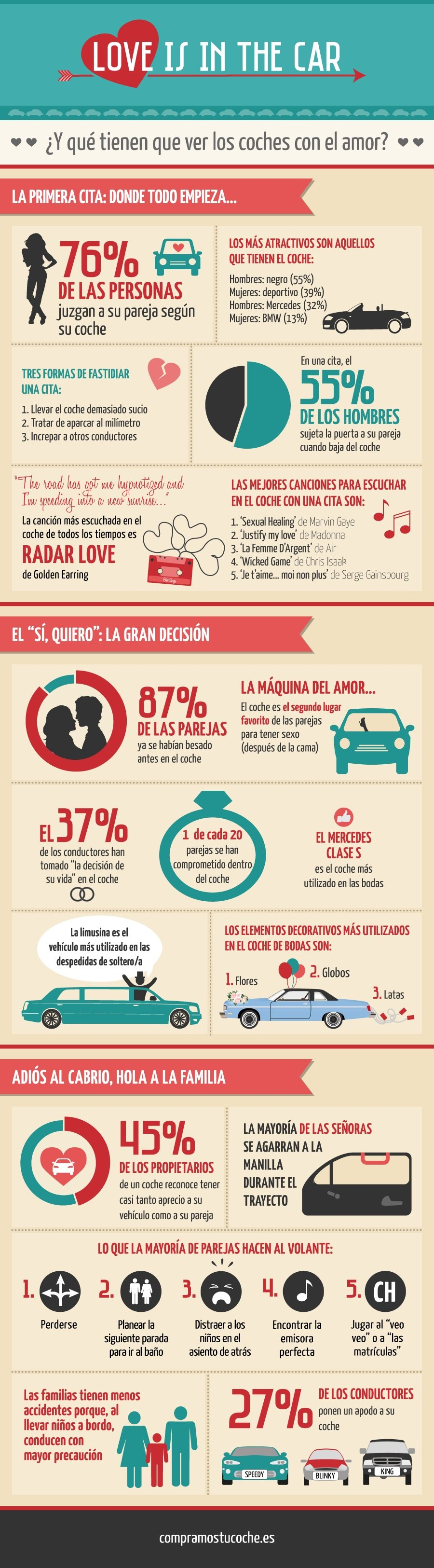 infographic_valentinesday_es