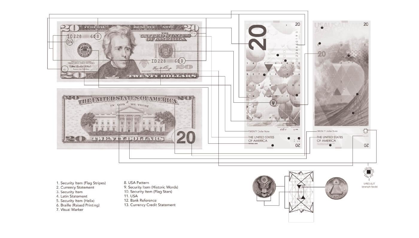 propuesta dolar americano Travis P 8