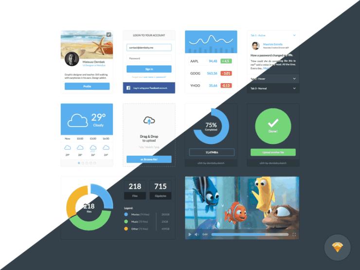UI Kit para paginas web por Mateusz Dembek