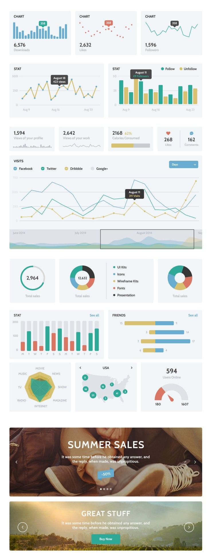 Edge: Dashboard Web UI Kit por UI8