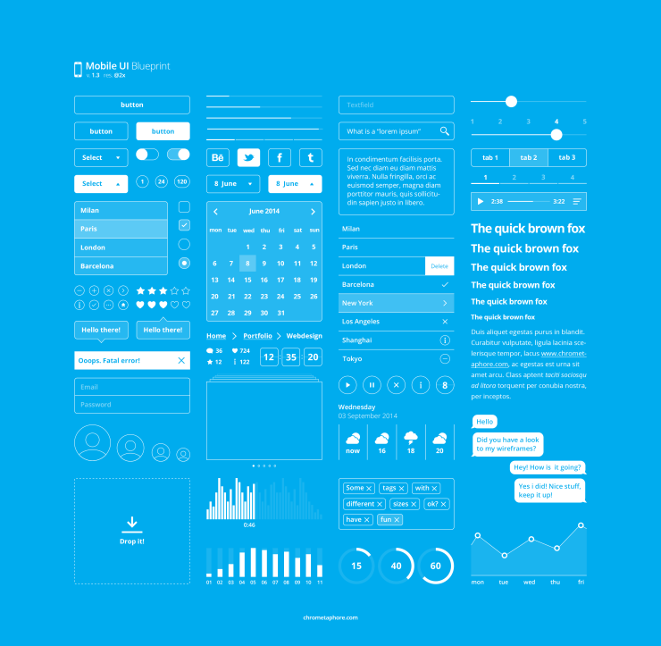 Mobile UI Kit tipo Blueprint por Chrometaphore