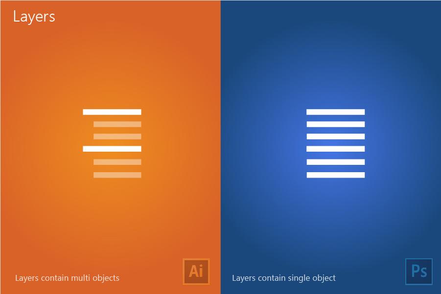 illustrator vs photoshop img 10