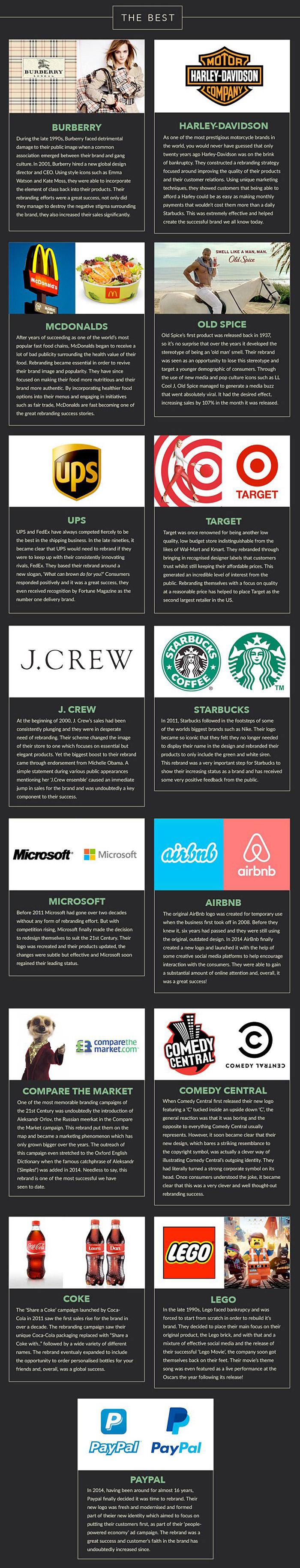 mejores-redisenos-comunicacion branding