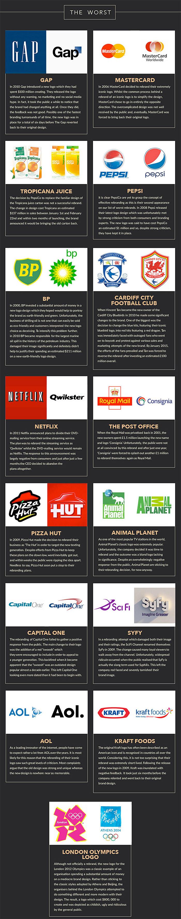 peores-redisenos-comunicacion branding