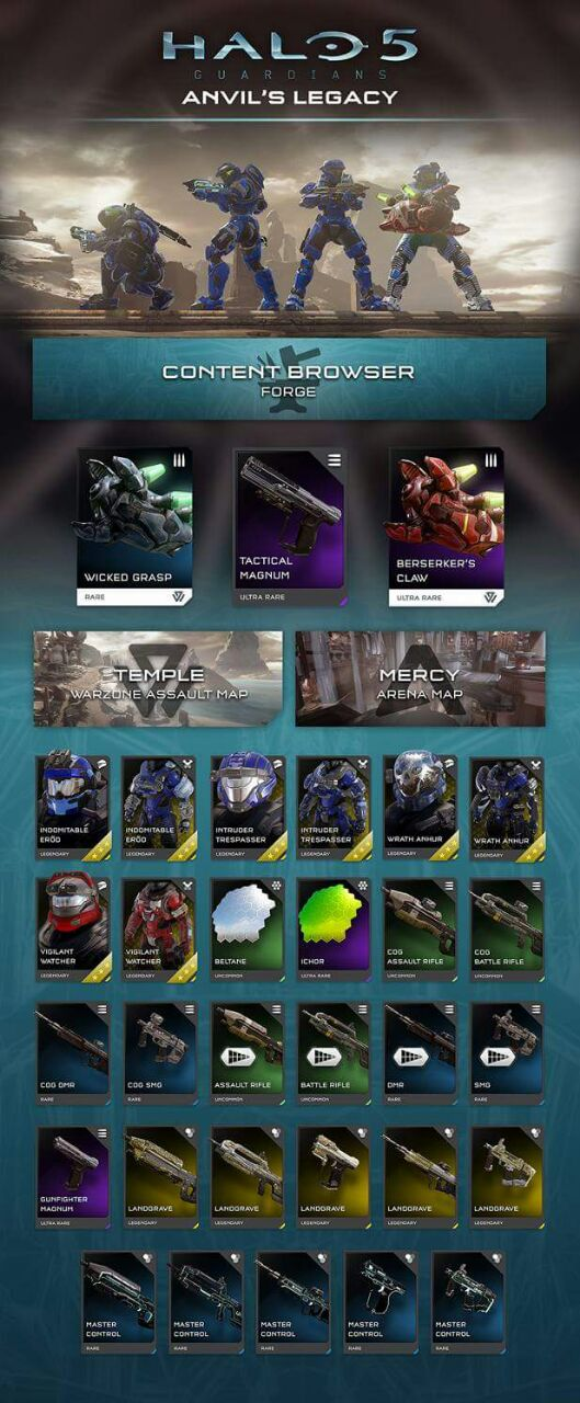 actualización de Halo 5