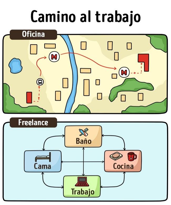freelance-vs-oficina-2