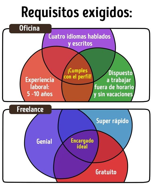 freelance-vs-oficina-7