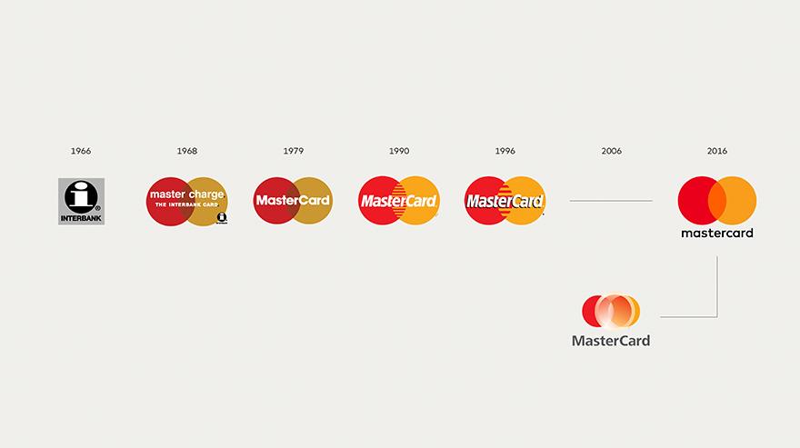 historia-del-logo-de-master-card