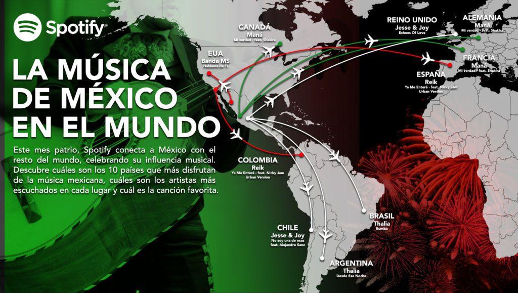 Infografía de música Mexicana