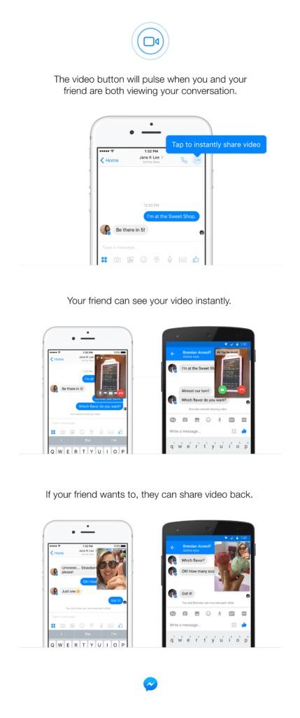 Instant Videos Facebook