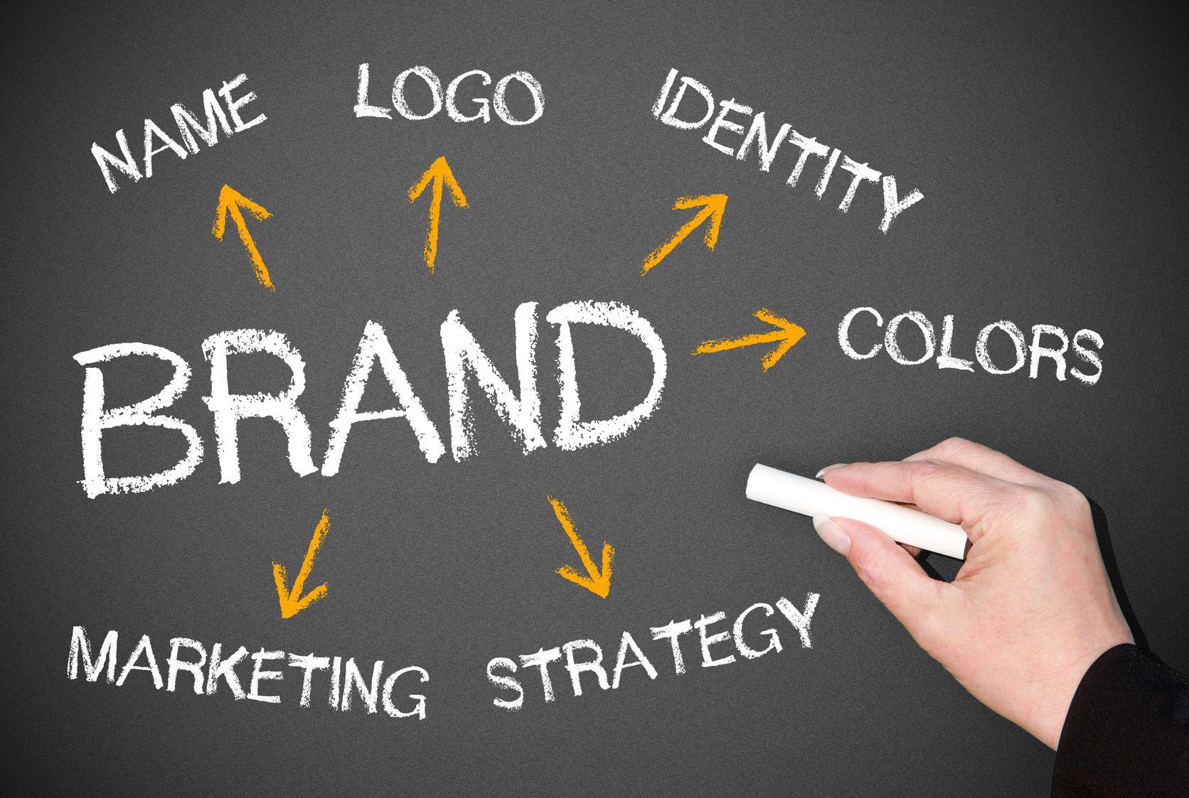 Elegir nombre de tu marca