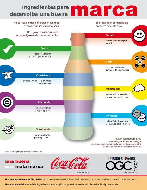 crear una buena marca