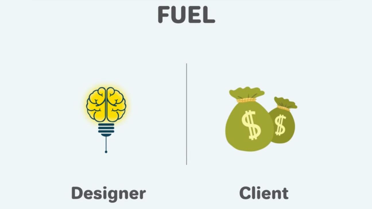 Diferencias entre Diseñadores Gráficos y Clientes