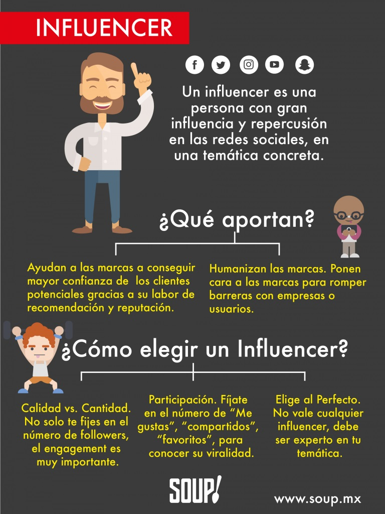 influencers-4