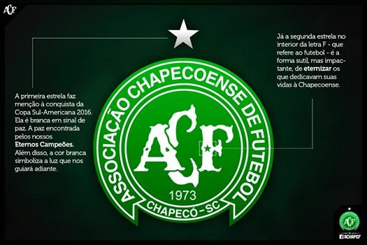 Nuevo logo del equipo de fútbol chapecoense