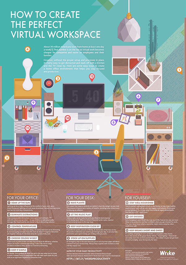 consejos para crear un espacio de trabajo perfecto