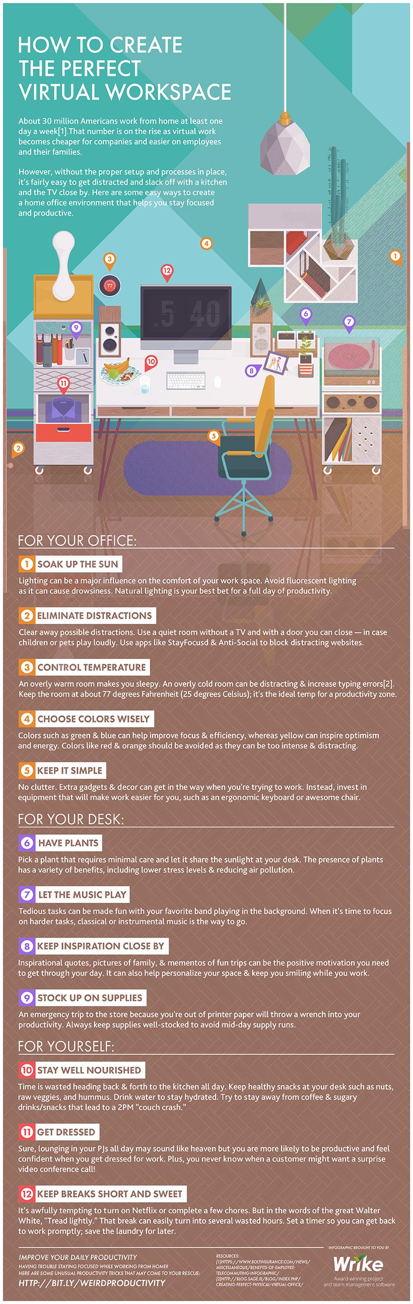 Consejos para crear el espacio de trabajo perfecto