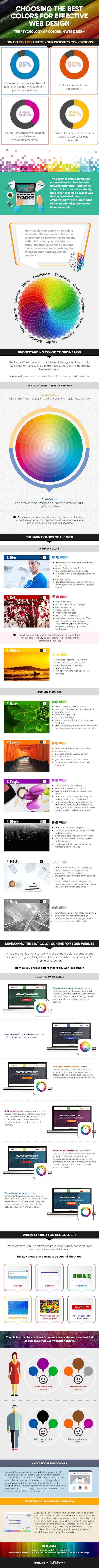 psicología del color y como aplicarla en el diseño web