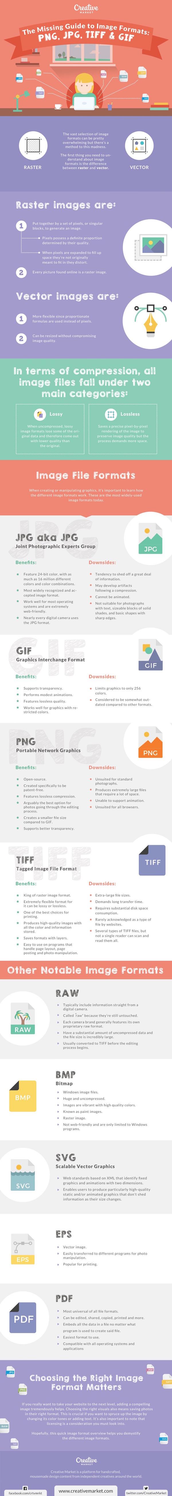 Guía de formatos de imagen para diseñadores