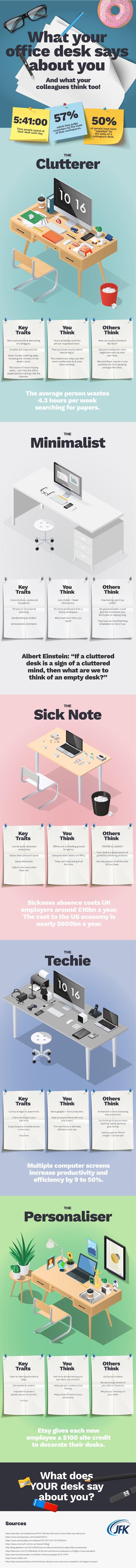 Que dice tu espacio de trabajo acerca de ti