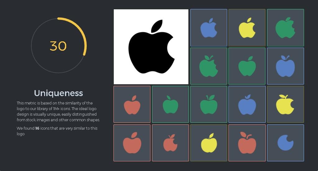 Inteligencia artificial aplicada al diseño de logos