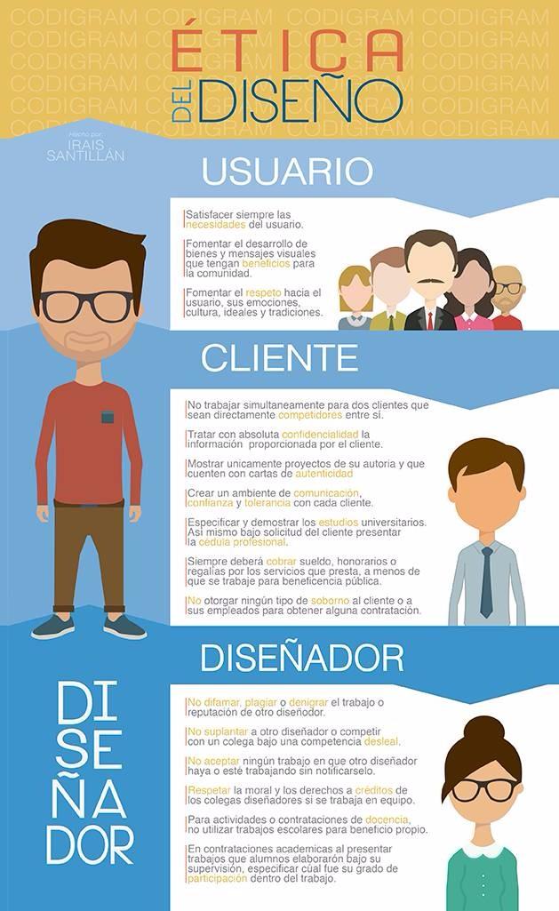 El perfil de un buen diseñador