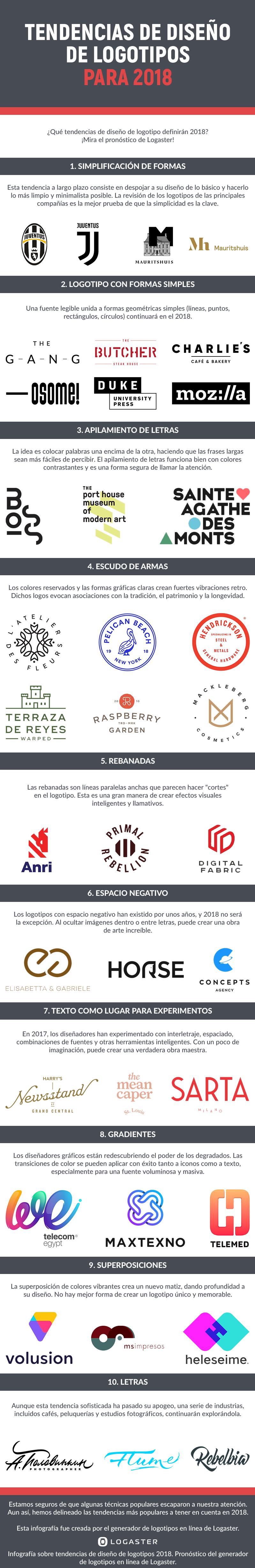 Tendencias en diseño de logos 2018
