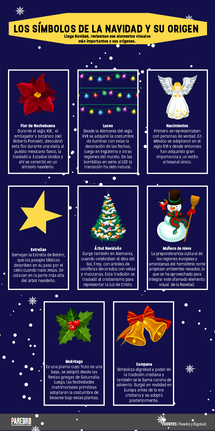 Elementos visuales de la navidad