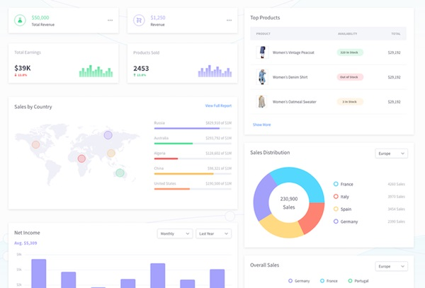 kits UI para descargar gratis