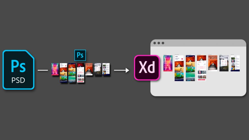 Adobe XD se integra con Photoshop CC y Sketch