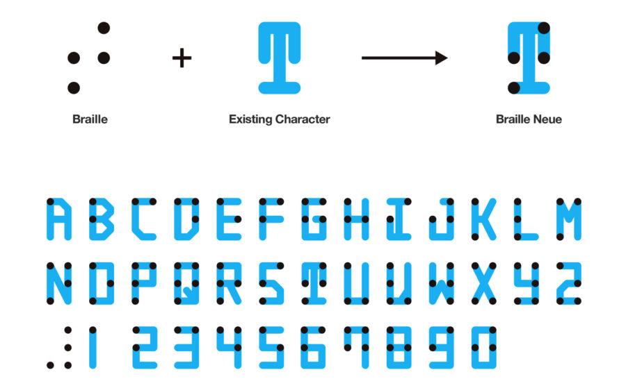 Braille Neue (1)