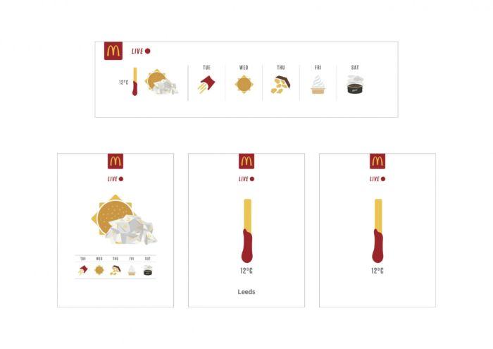 mcdonalds-panneau-meteo-produits-3