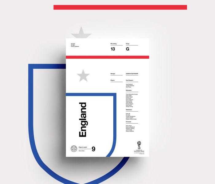 Carteles retro de paises para la FIFA World Cup Russia (9)