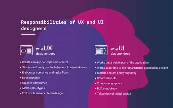 UI vs UX (1)