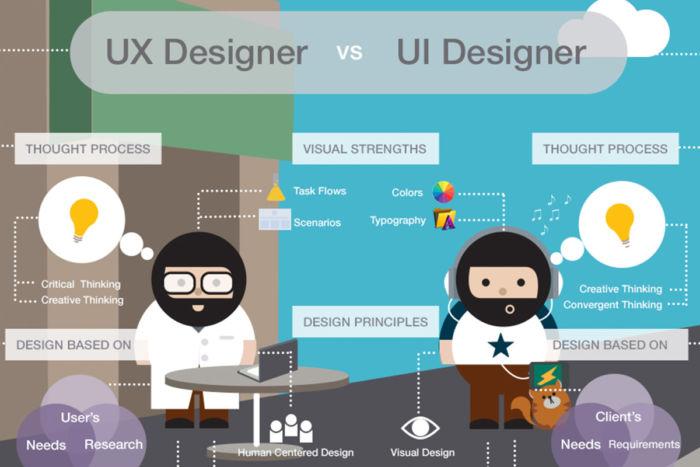 UI vs UX (2)