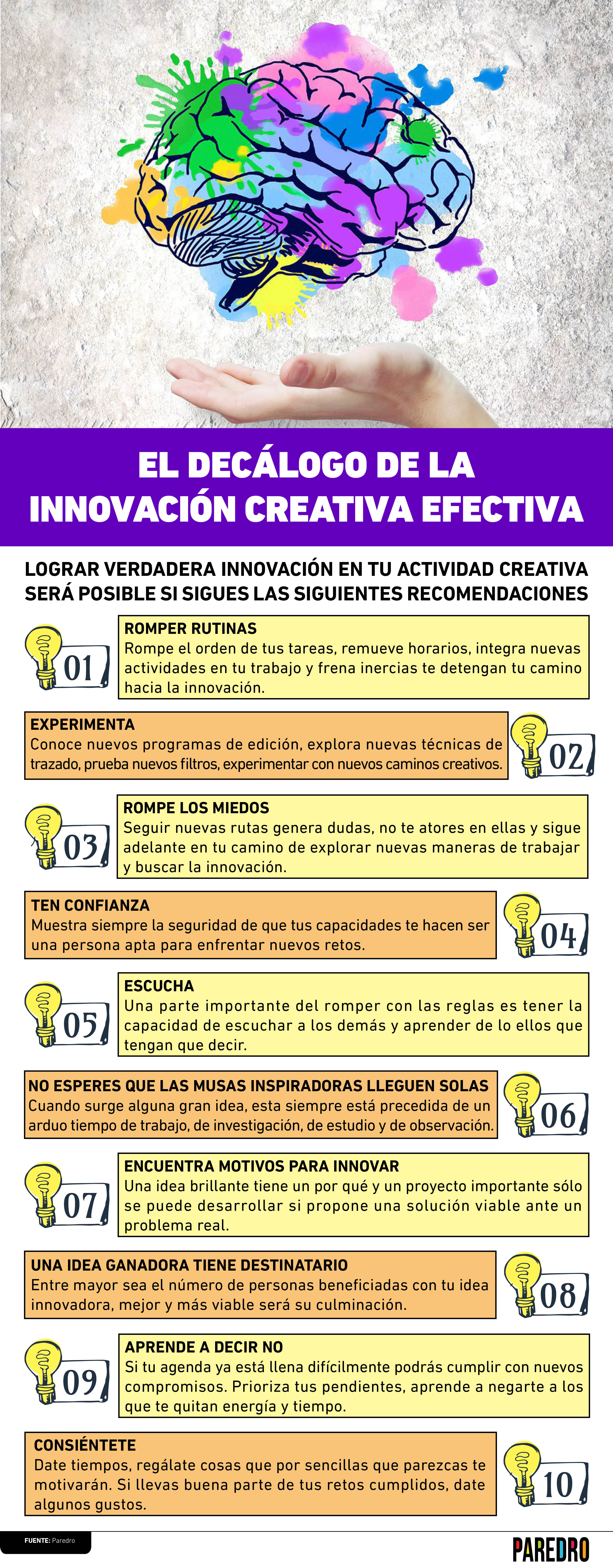 Reglas para una innovación creativa