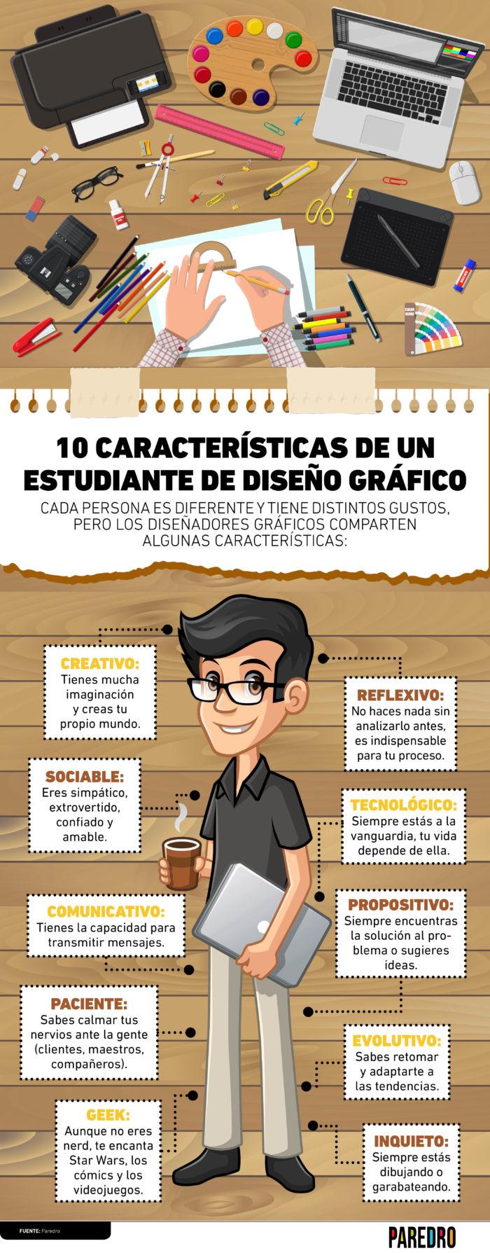 caracteristicas estudiante diseno grafico