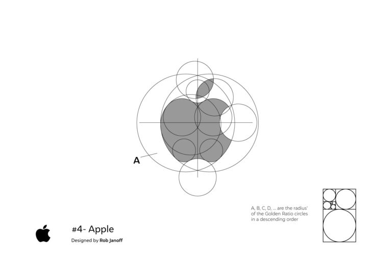 geometría detrás del diseño de logos