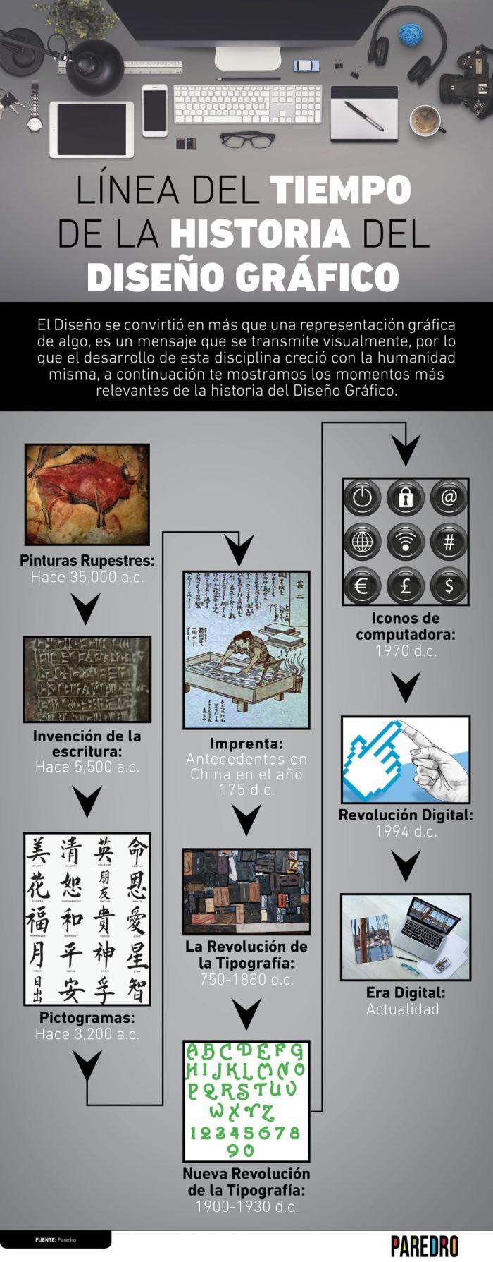 Orígenes del diseño gráfico