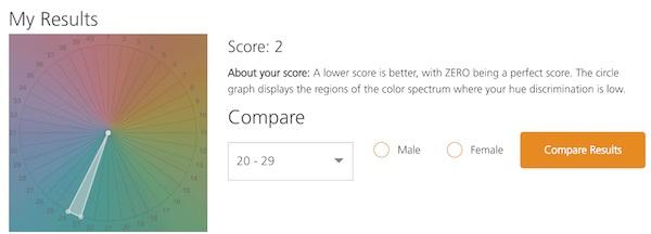 Test de IQ de color para diseñadores y creativos