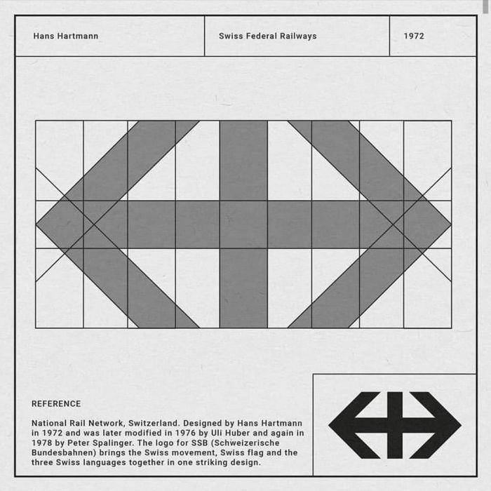 Logo Anatomy (11)